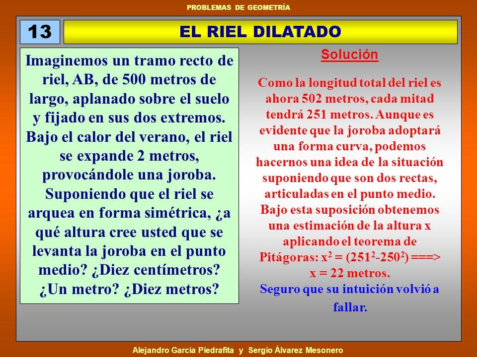13 EL RIEL DILATADO. Solución.