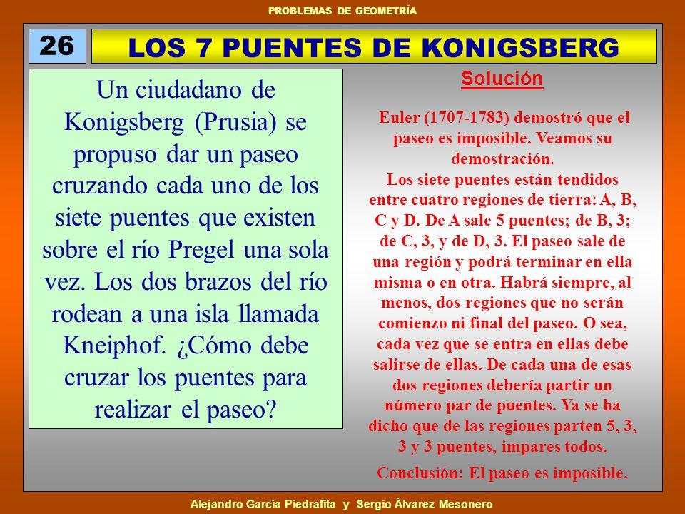 LOS 7 PUENTES DE KONIGSBERG