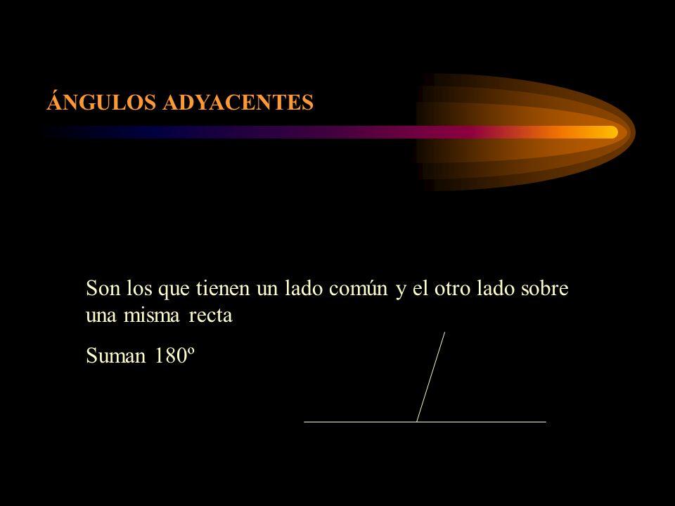 ÁNGULOS ADYACENTES Son los que tienen un lado común y el otro lado sobre una misma recta Suman 180º