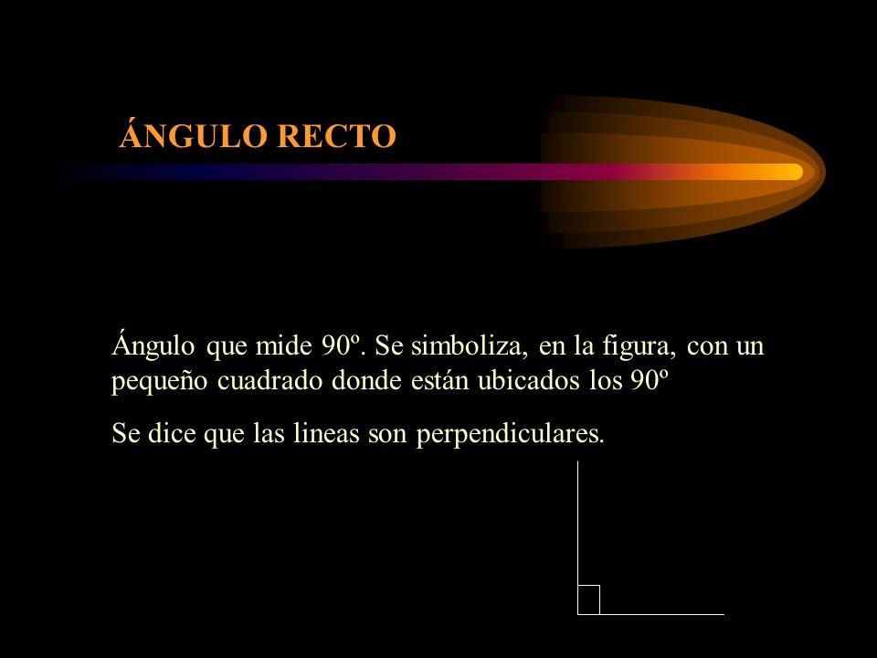 ÁNGULO RECTO Ángulo que mide 90º. Se simboliza, en la figura, con un pequeño cuadrado donde están ubicados los 90º.