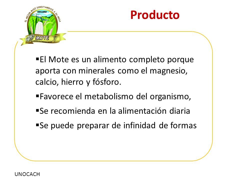 Producción de Maíz Suave Seco Ecuador