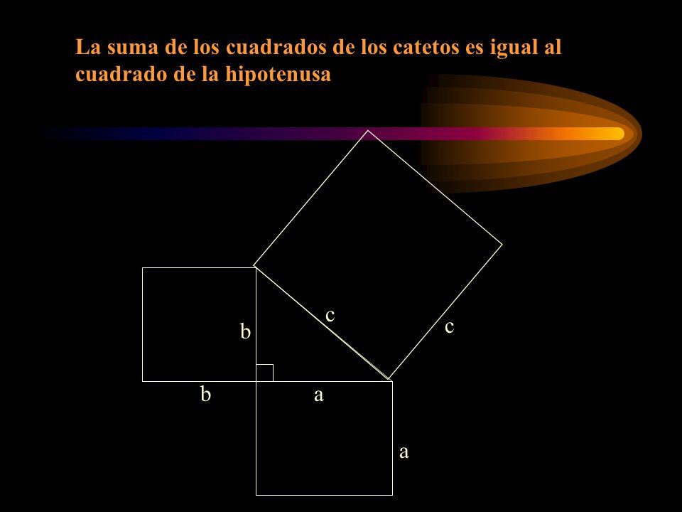 La suma de los cuadrados de los catetos es igual al cuadrado de la hipotenusa