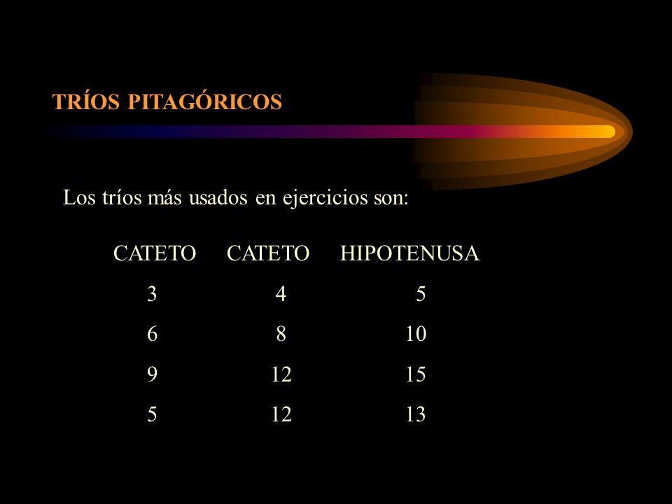 TRÍOS PITAGÓRICOS Los tríos más usados en ejercicios son: CATETO CATETO HIPOTENUSA. 3 4 5.