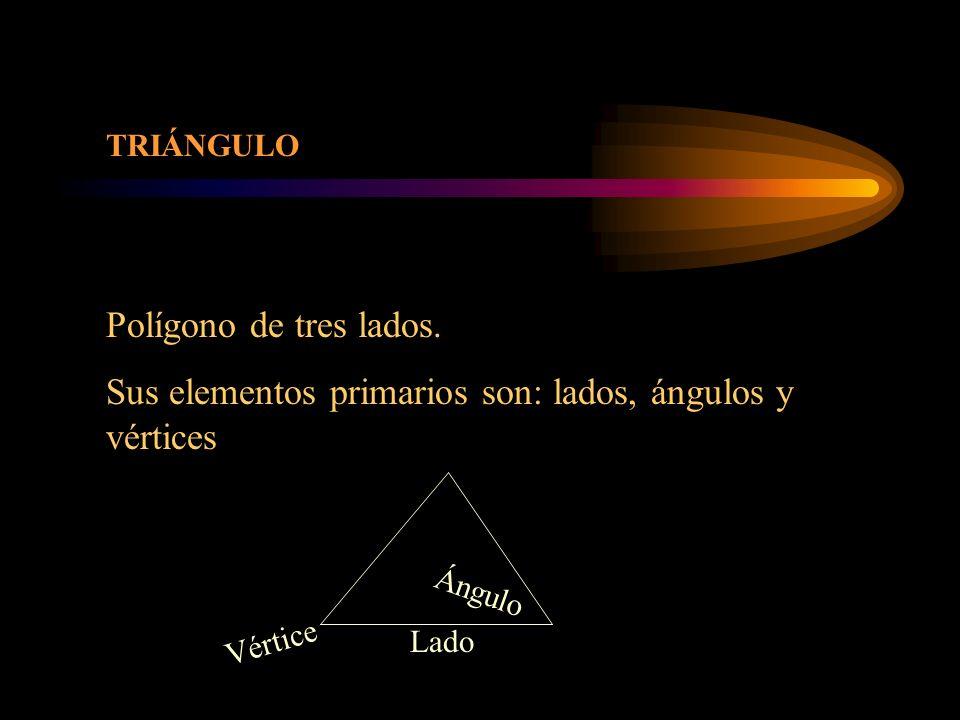 Sus elementos primarios son: lados, ángulos y vértices