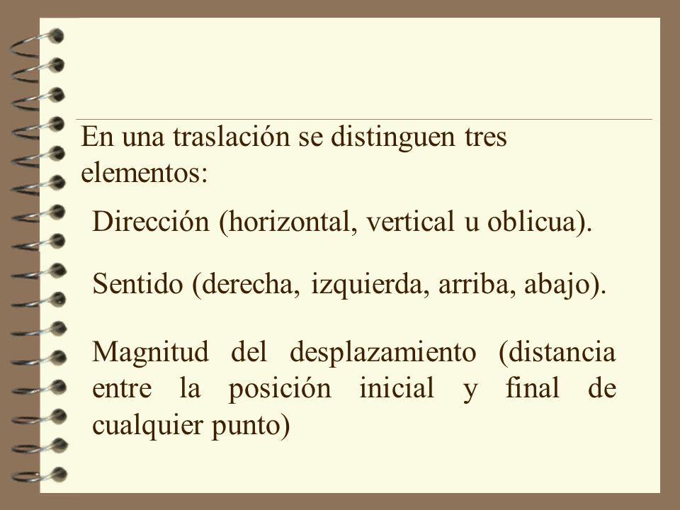 En una traslación se distinguen tres elementos: