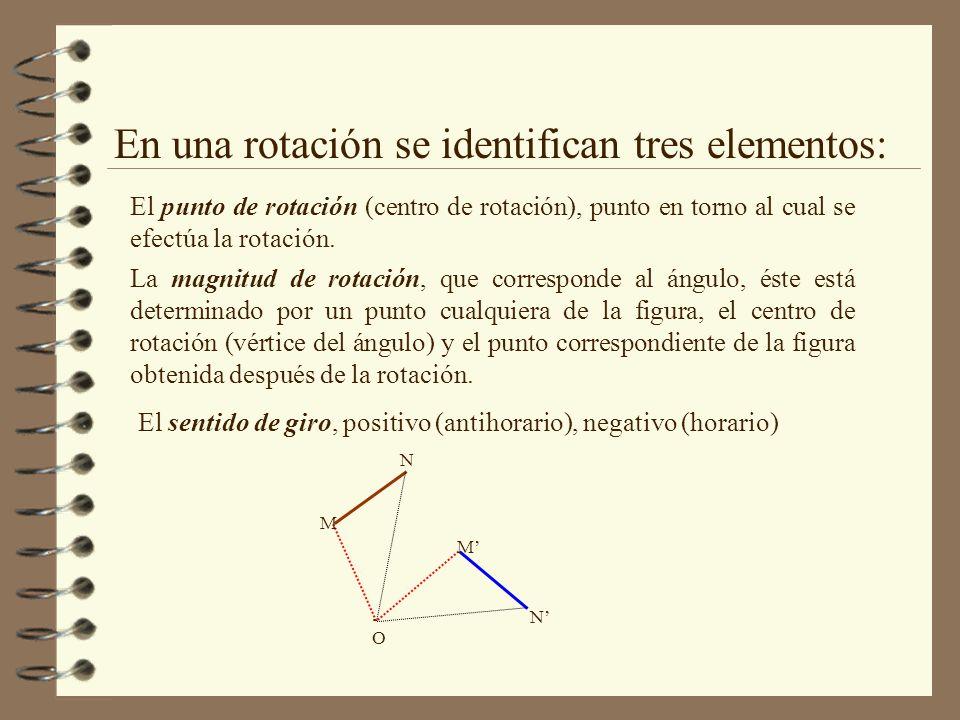 En una rotación se identifican tres elementos: