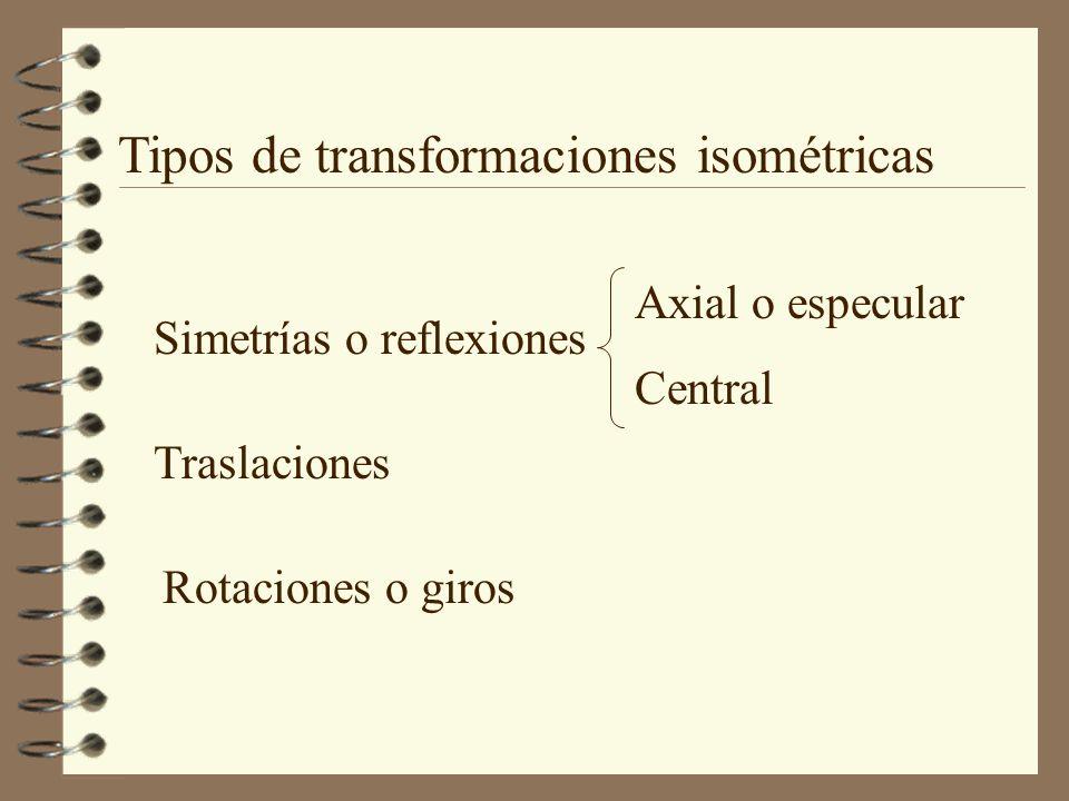 Tipos de transformaciones isométricas