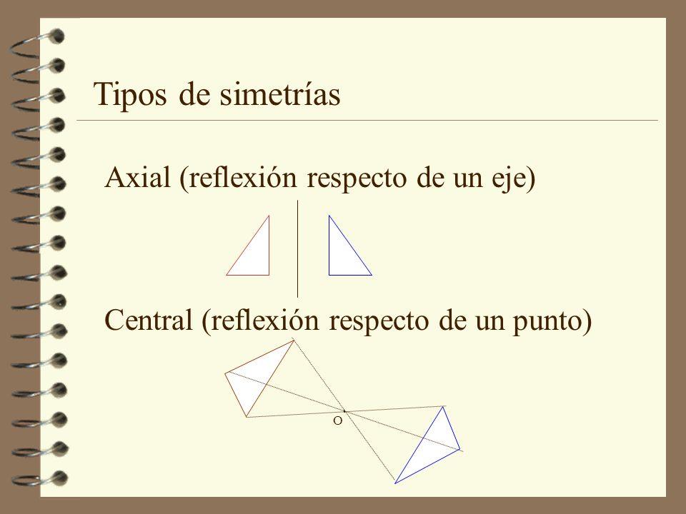Tipos de simetrías Axial (reflexión respecto de un eje)