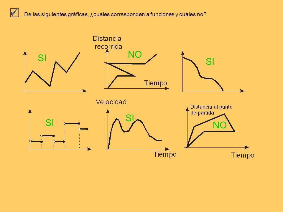 De las siguientes gráficas, ¿cuáles corresponden a funciones y cuáles no