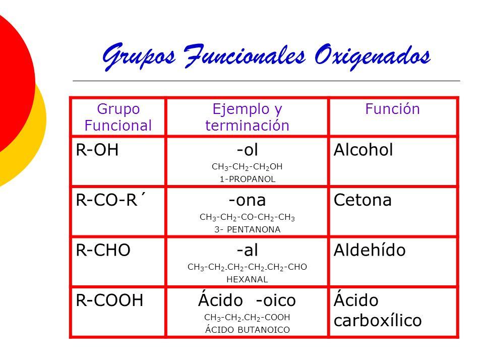 Contenido: Compuestos Orgánicos Oxigenados.