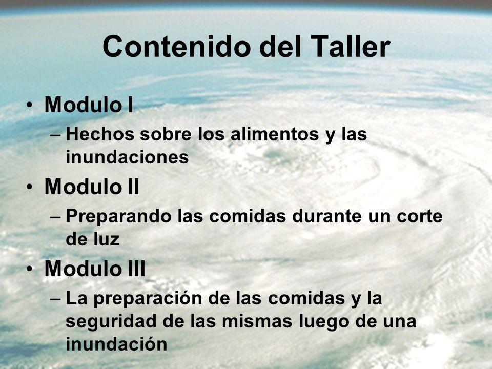 Contenido del Taller Modulo I Modulo II Modulo III