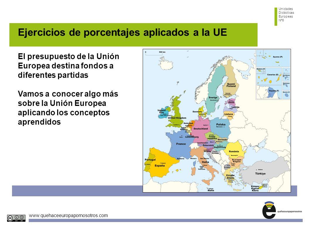 Ejercicios de porcentajes aplicados a la UE