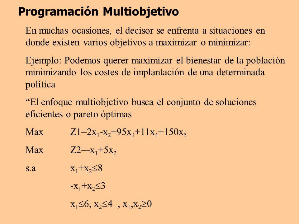 Programación Multiobjetivo