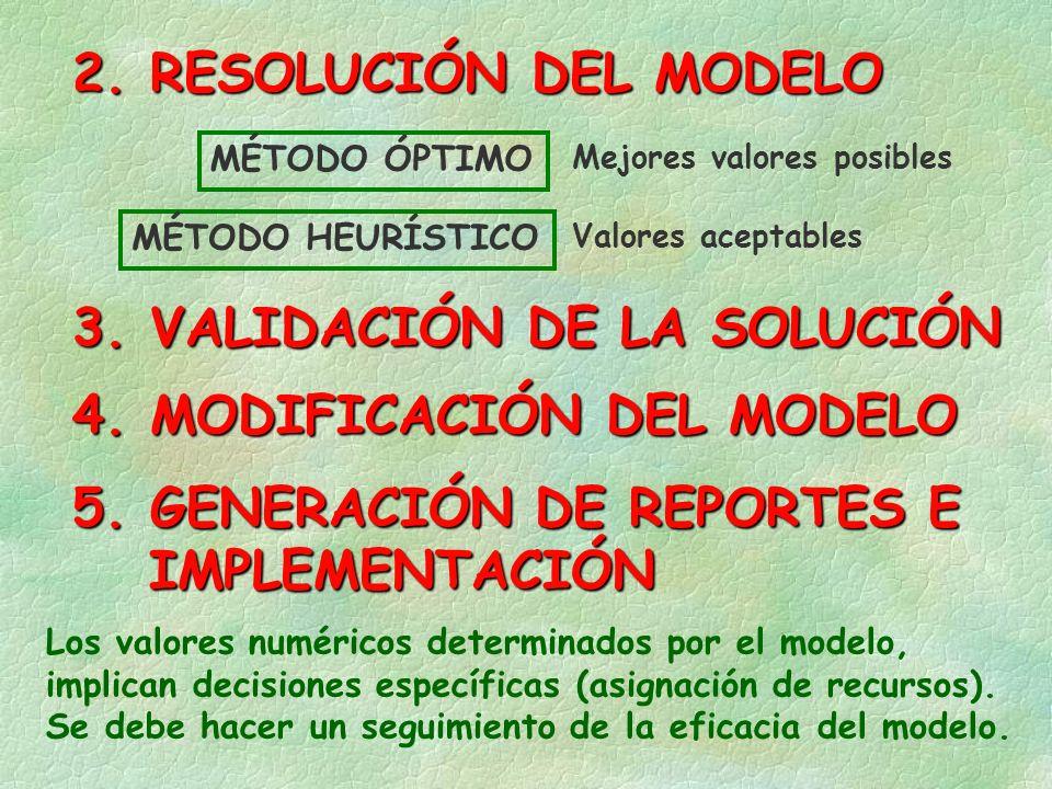 3. VALIDACIÓN DE LA SOLUCIÓN