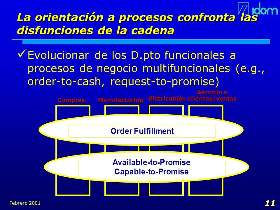 La orientación a procesos confronta las disfunciones de la cadena