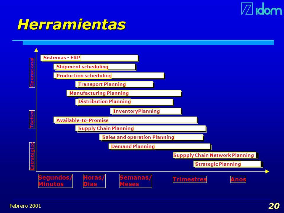 Herramientas Segundos/ Minutos Horas/ Dias Semanas/ Meses Trimestres