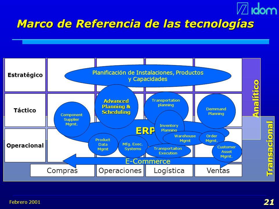 Marco de Referencia de las tecnologías