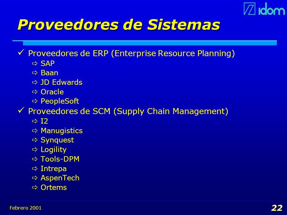 Proveedores de Sistemas