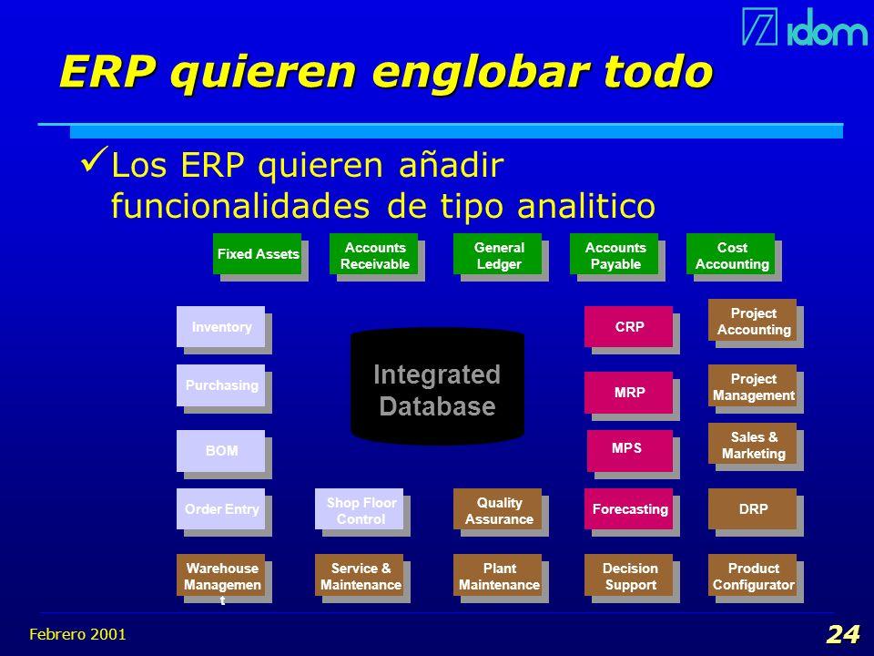 ERP quieren englobar todo