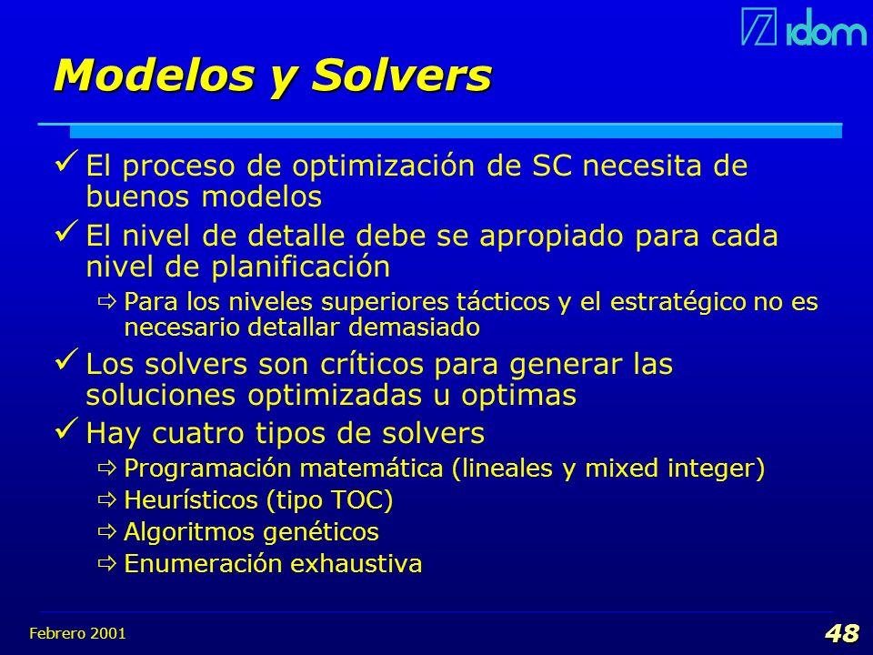 Modelos y SolversEl proceso de optimización de SC necesita de buenos modelos. El nivel de detalle debe se apropiado para cada nivel de planificación.