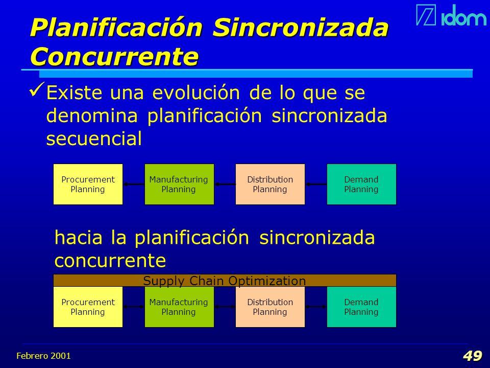 Planificación Sincronizada Concurrente