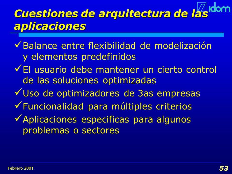 Cuestiones de arquitectura de las aplicaciones