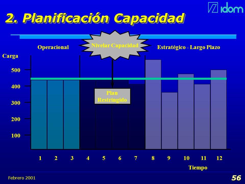 2. Planificación Capacidad
