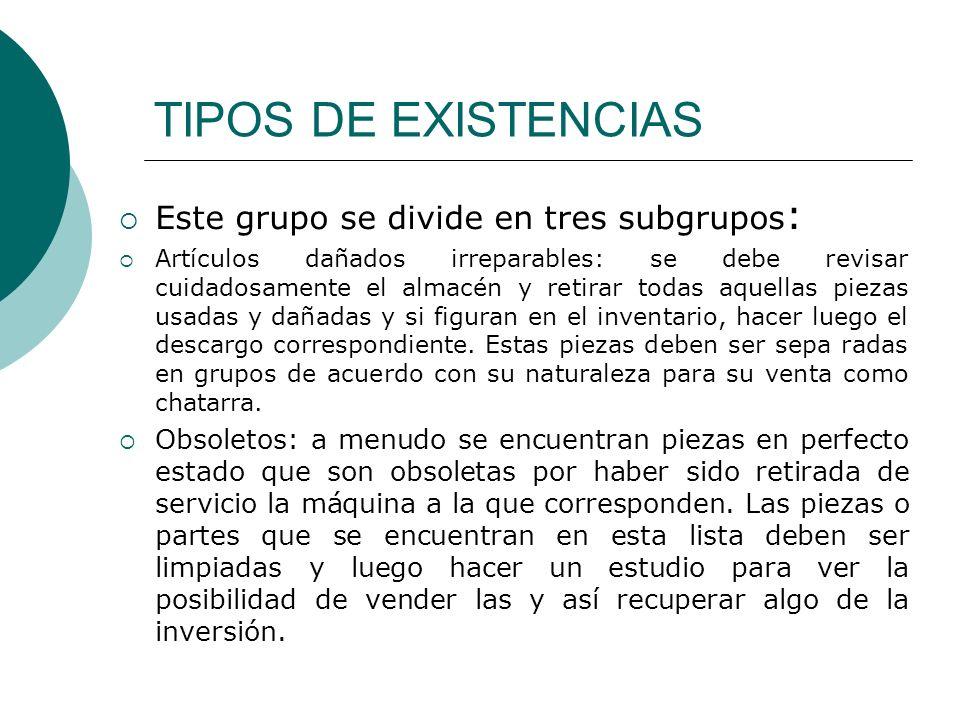 TIPOS DE EXISTENCIAS Este grupo se divide en tres subgrupos: