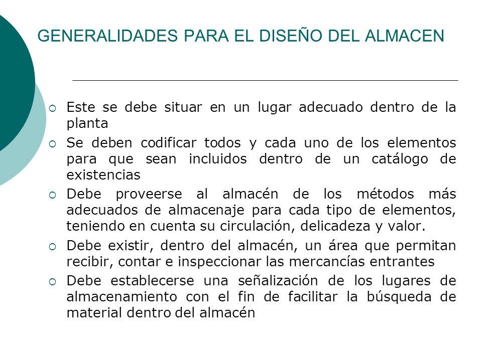 GENERALIDADES PARA EL DISEÑO DEL ALMACEN