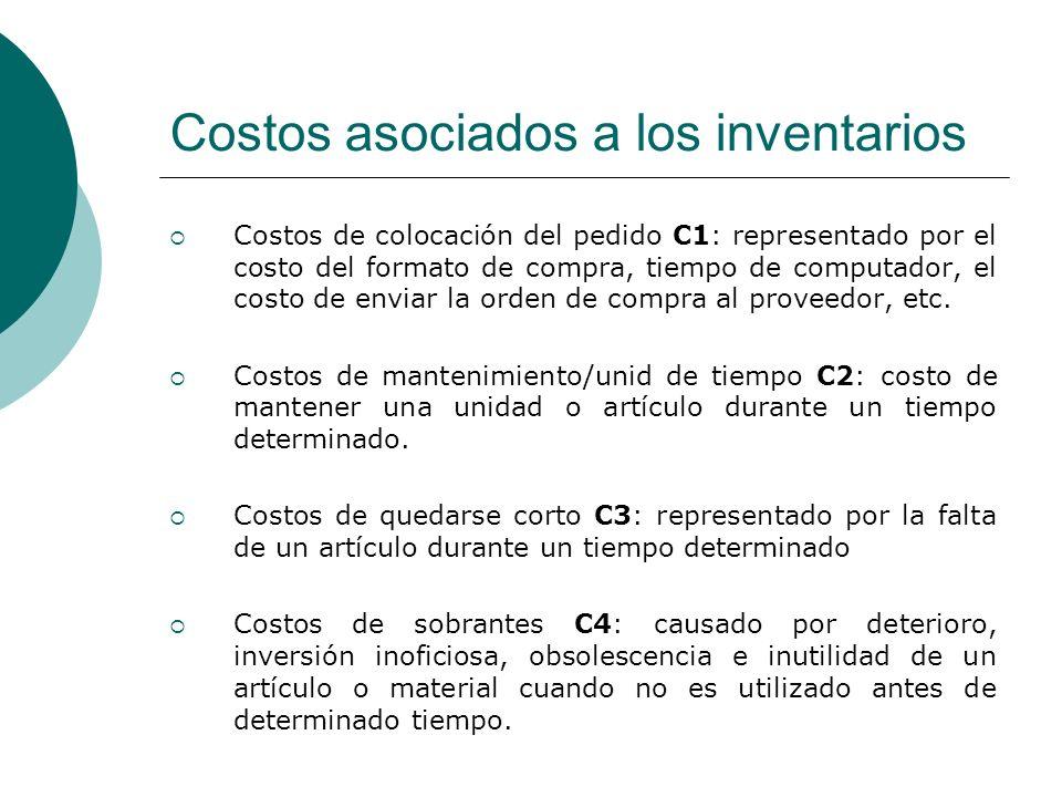 Costos asociados a los inventarios