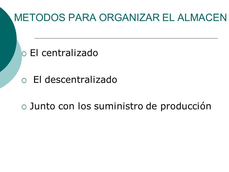 METODOS PARA ORGANIZAR EL ALMACEN