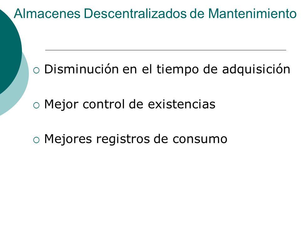 Almacenes Descentralizados de Mantenimiento