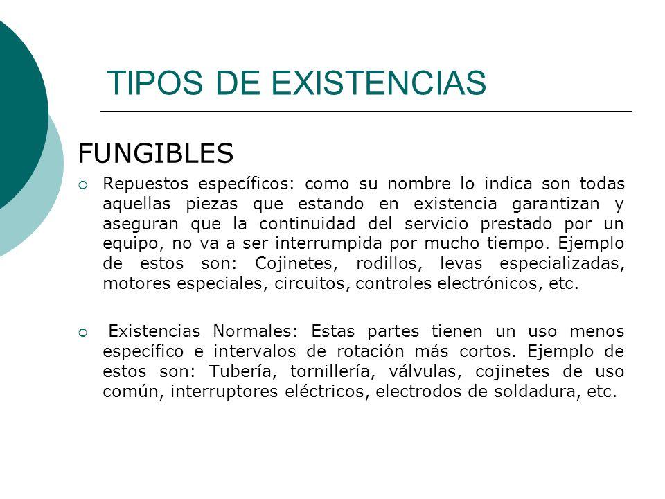 TIPOS DE EXISTENCIAS FUNGIBLES