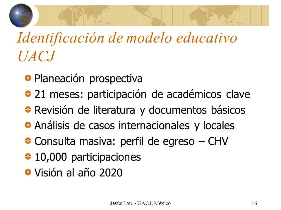 Identificación de modelo educativo UACJ