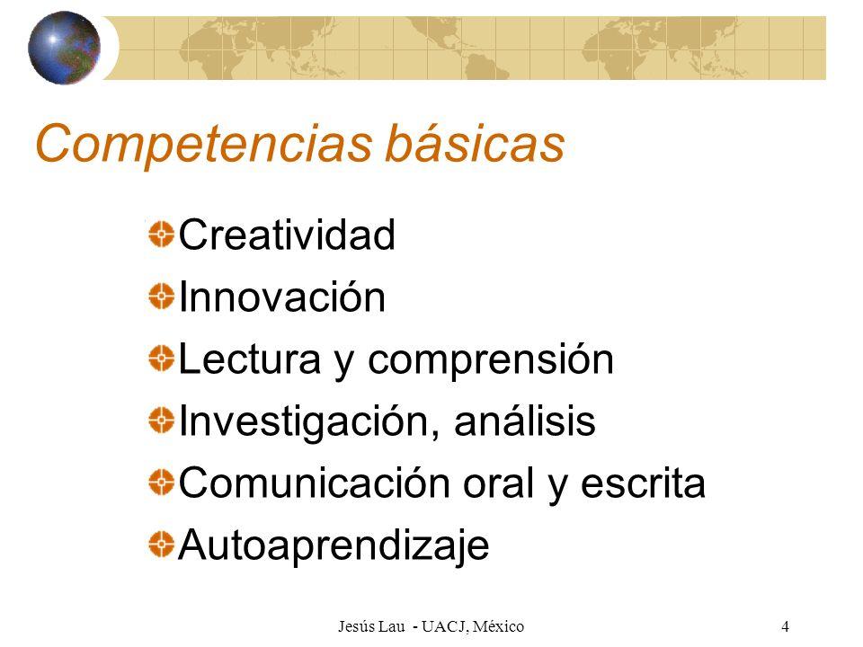 Competencias básicas Creatividad Innovación Lectura y comprensión