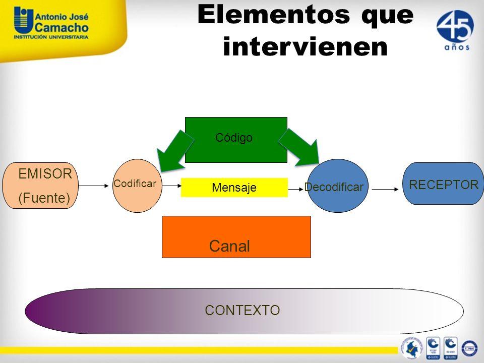 Elementos que intervienen