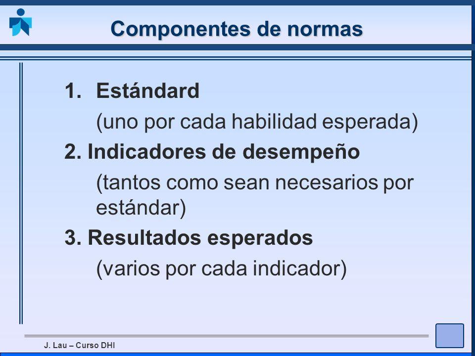 Componentes de normas Estándard. (uno por cada habilidad esperada) 2. Indicadores de desempeño. (tantos como sean necesarios por estándar)