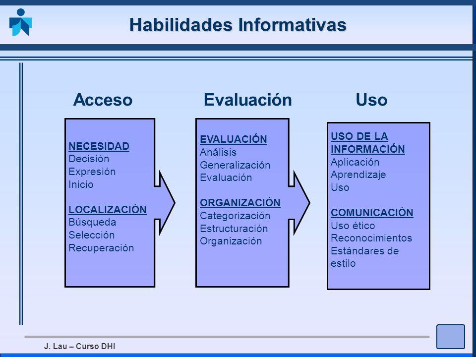 Habilidades Informativas