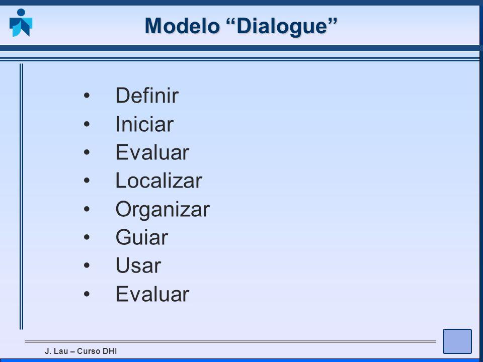 Modelo Dialogue Definir Iniciar Evaluar Localizar Organizar Guiar Usar