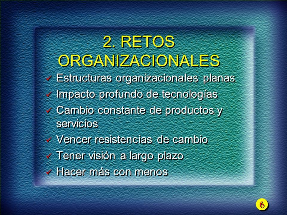 2. RETOS ORGANIZACIONALES