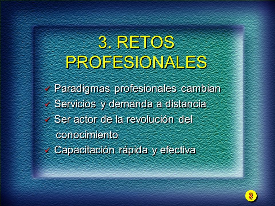 3. RETOS PROFESIONALES Paradigmas profesionales cambian
