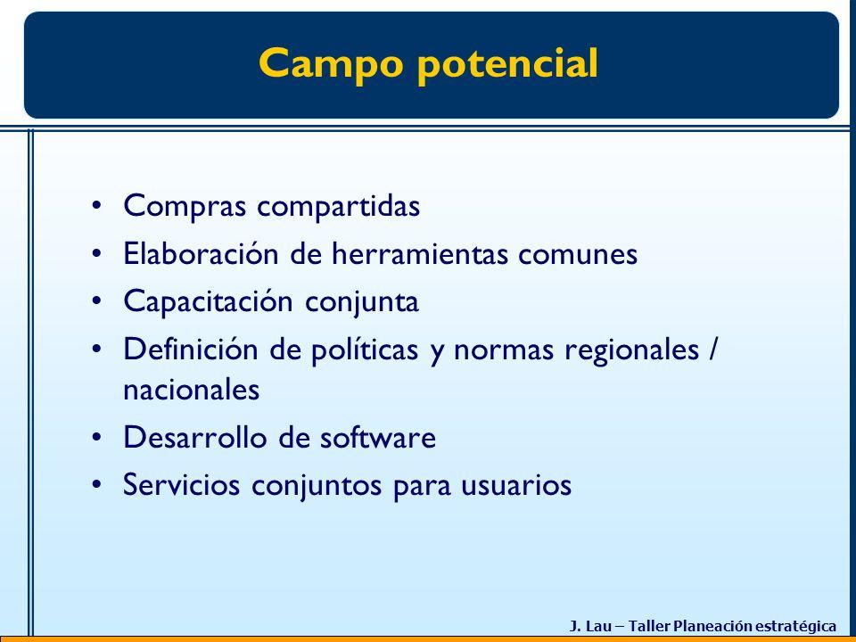 Campo potencial Compras compartidas