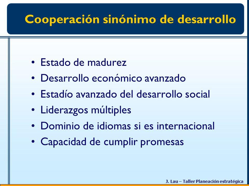 Cooperación sinónimo de desarrollo