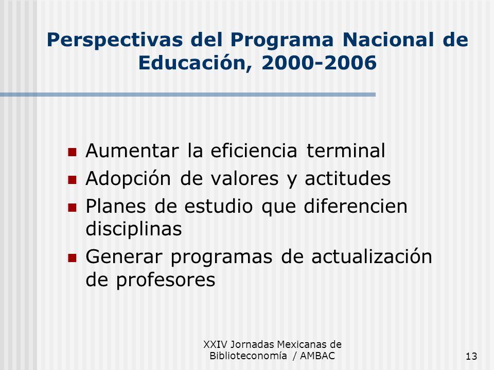 Perspectivas del Programa Nacional de Educación, 2000-2006