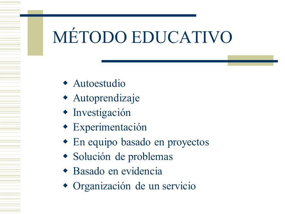 MÉTODO EDUCATIVO Autoestudio Autoprendizaje Investigación