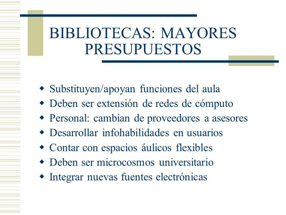BIBLIOTECAS: MAYORES PRESUPUESTOS