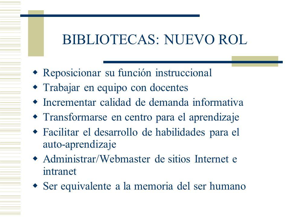 BIBLIOTECAS: NUEVO ROL