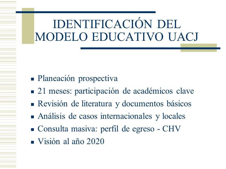 IDENTIFICACIÓN DEL MODELO EDUCATIVO UACJ