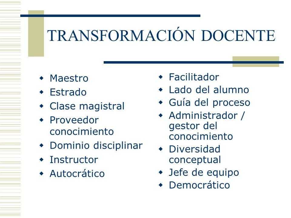 TRANSFORMACIÓN DOCENTE