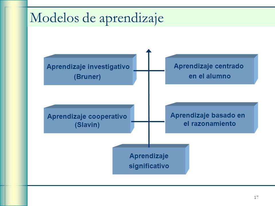 Modelos de aprendizaje